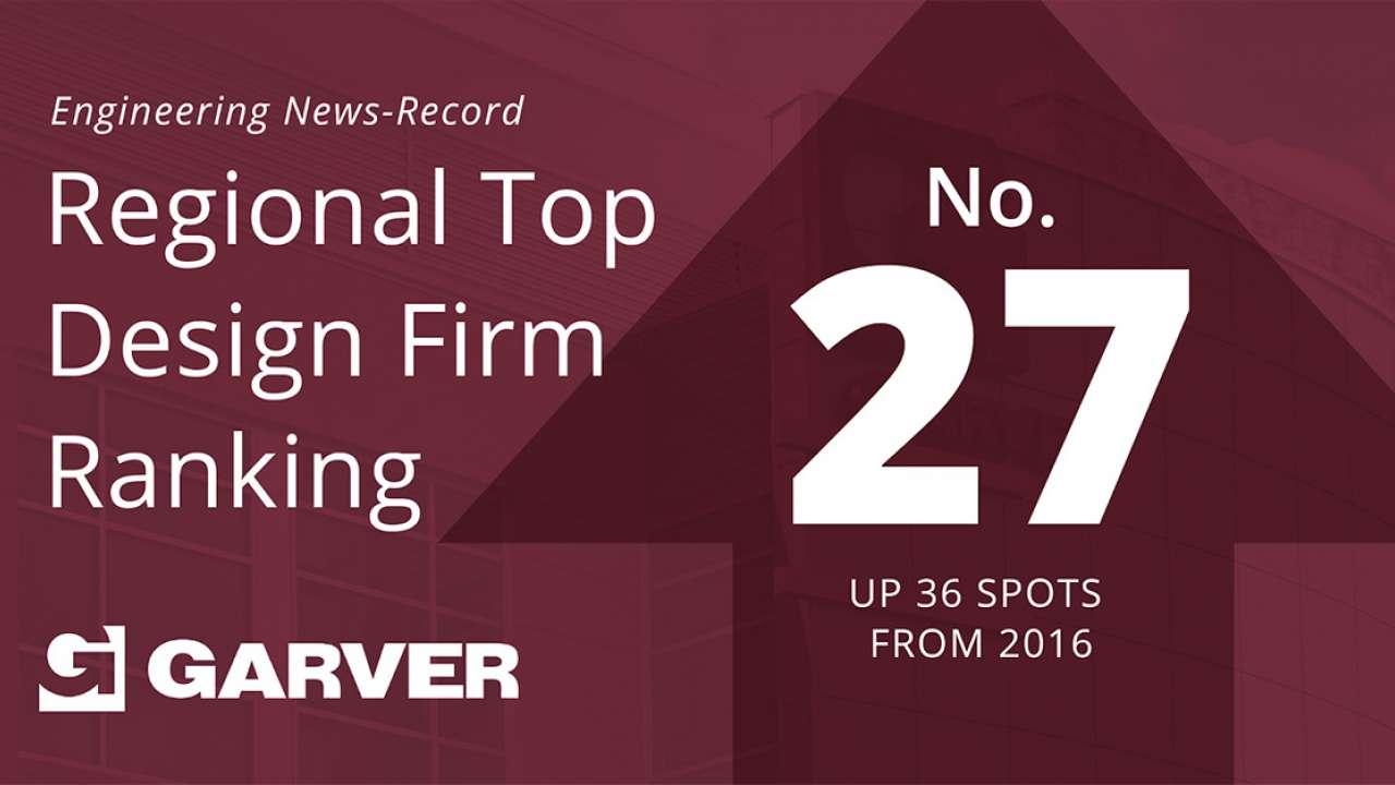 Garver reaches highest spot in ENR's regional rankings