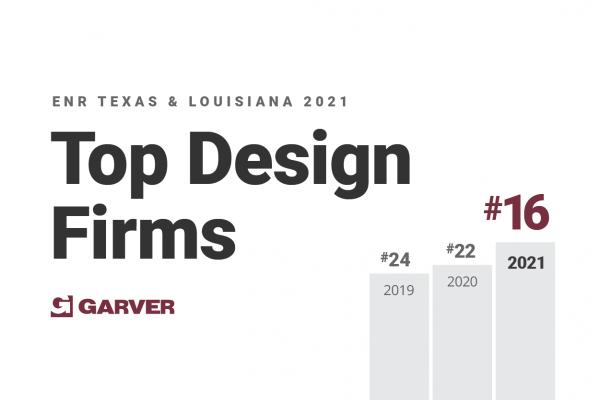 Garver ranked No. 16 in ENR's Texas & Louisiana region